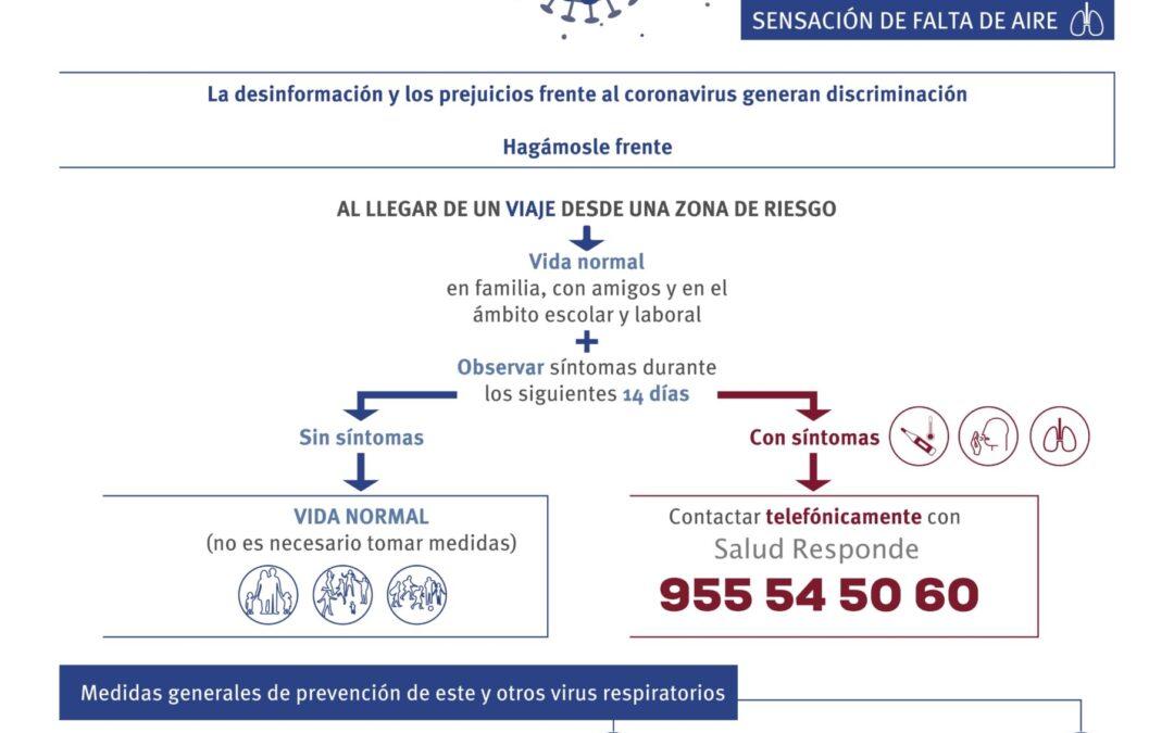 NOTA INFORMATIVA PARA FAMILIAS FRENTE AL CORONAVIRUS